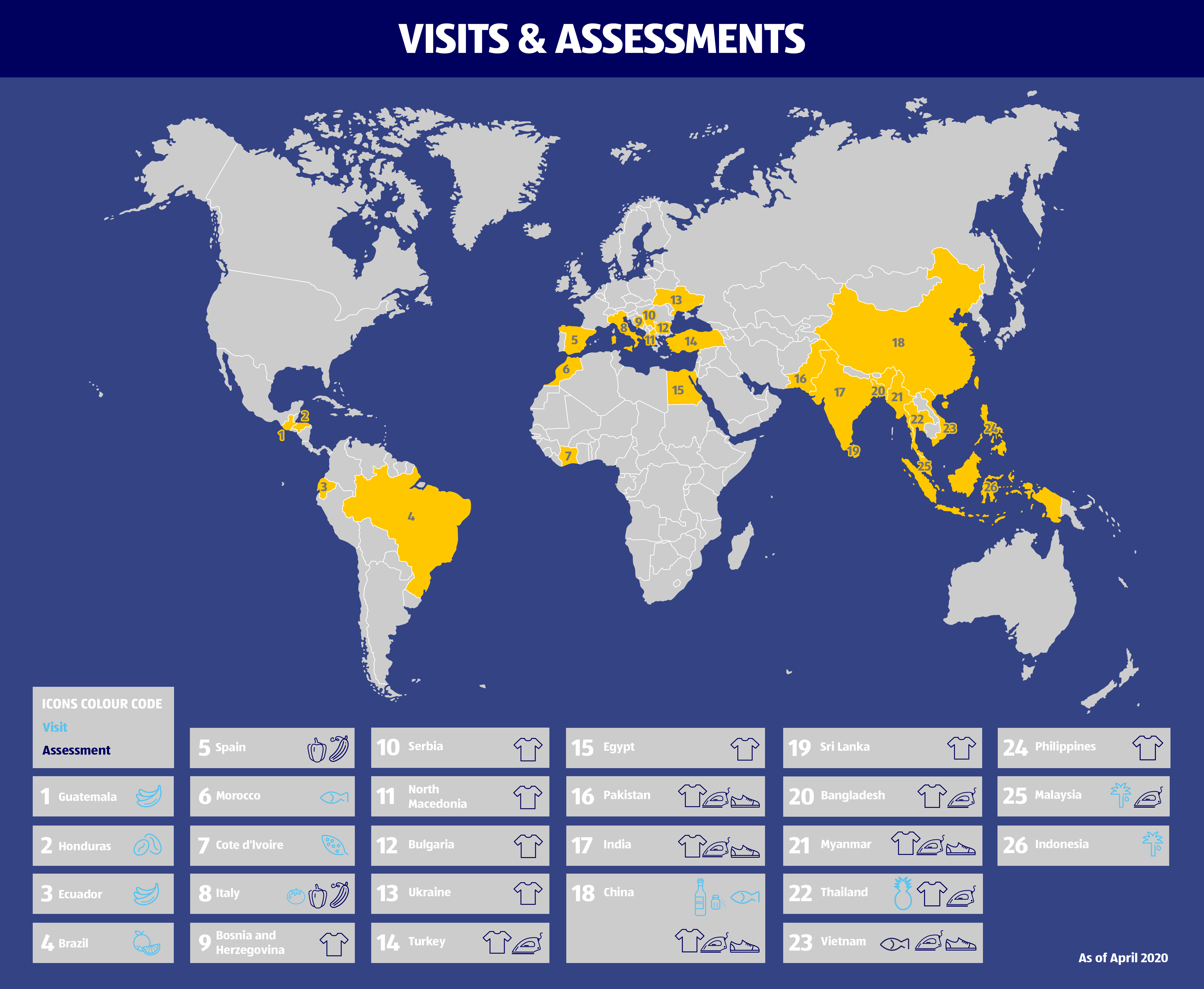 World map visits and assessments