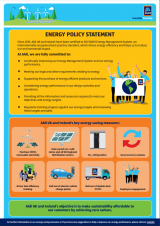 ALDI UK/IE: Energy Policy Statement